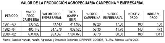 OrmacheaCuadro1